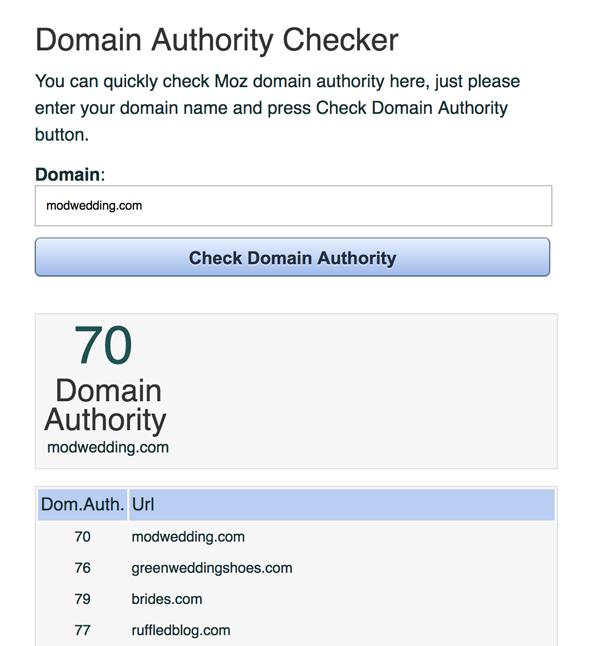 Domain authority checker for backlinks