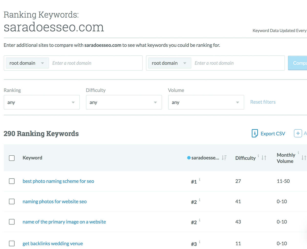 Ranking keywords from Moz Keyword Explorer